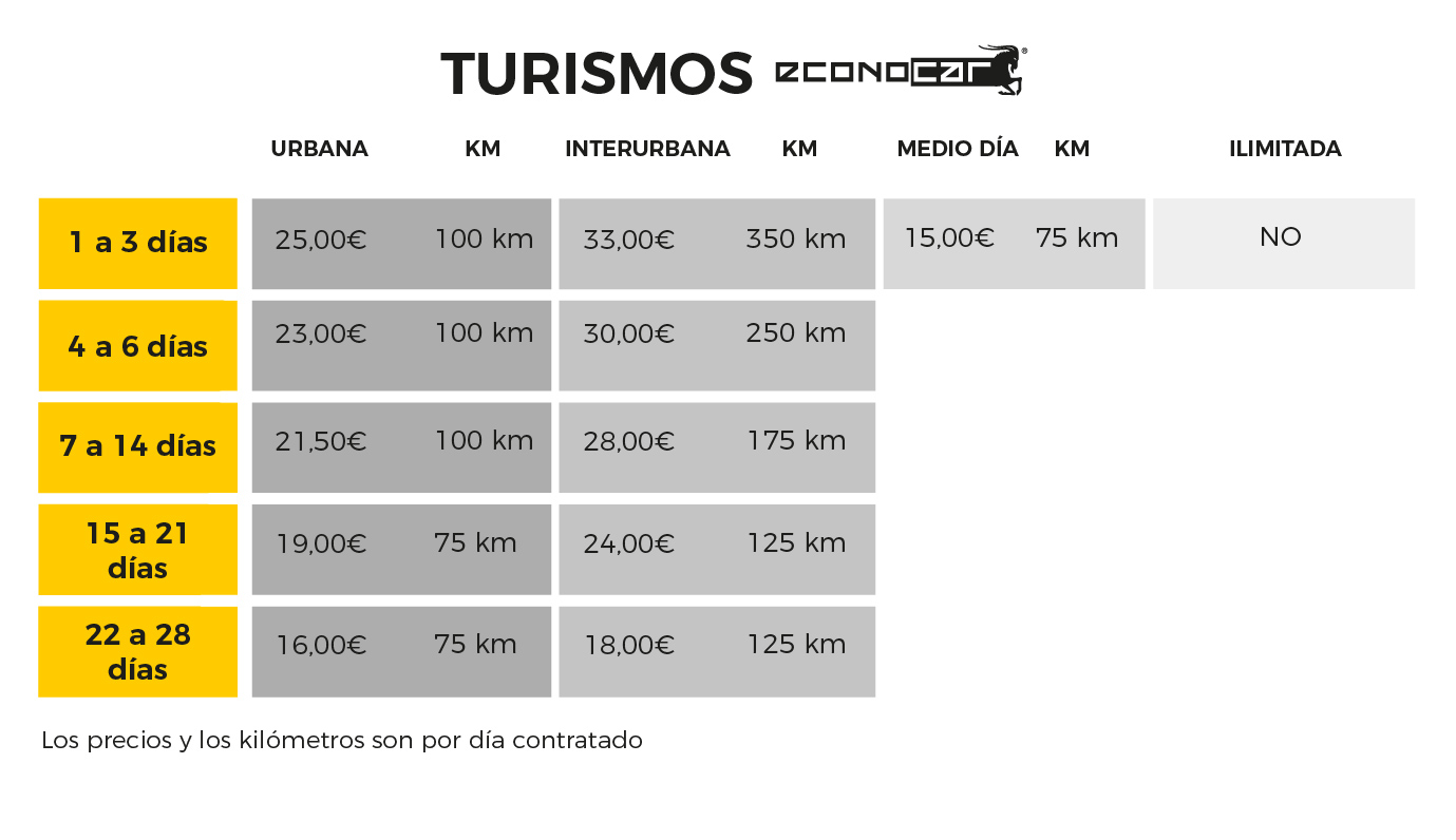 TARIFA TURISMOS ECONOCAR-02-01