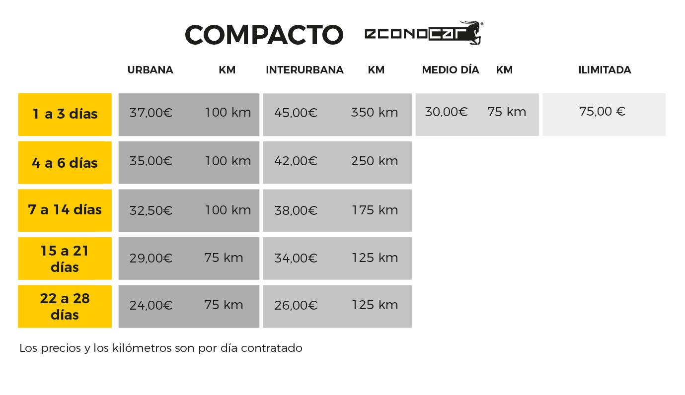 TARIFAS COMPACTO ECONOCAR